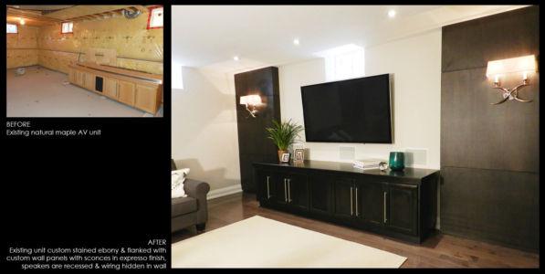 AV unit with custom panels